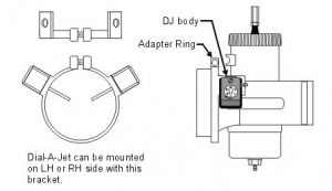 Dial-A-Jet Limited Space Bracket