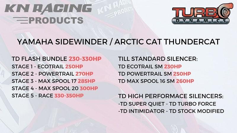 trim sidewinder thundercat